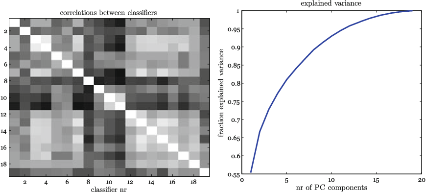 Figure 4 for Characterizing multiple instance datasets