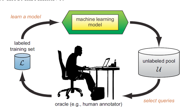 Figure 3 for Human Activity Recognition using Smartphone