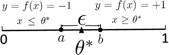 Figure 1 for Distribution Matching for Machine Teaching
