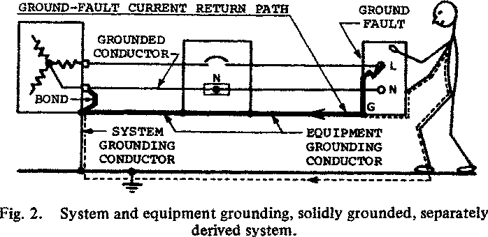 Figure 2 From Grounding For Emergency And Standby Power