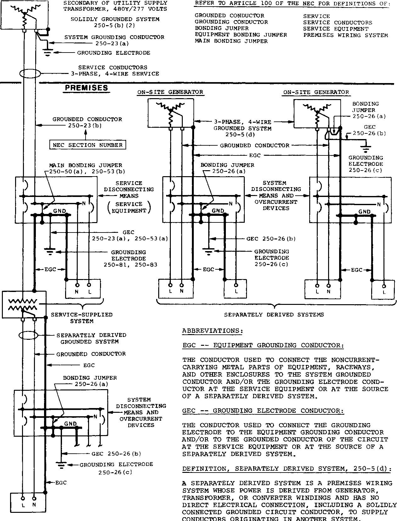 Enchanting 3 Phase 4 Wire Diagram Component - Electrical System ...