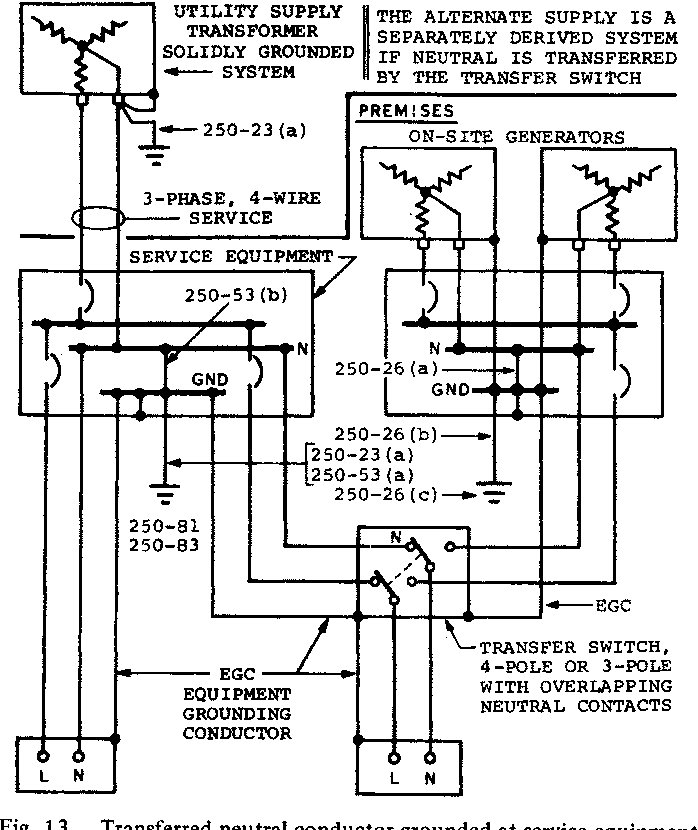 Figure 13 From Grounding For Emergency And Standby Power Systems