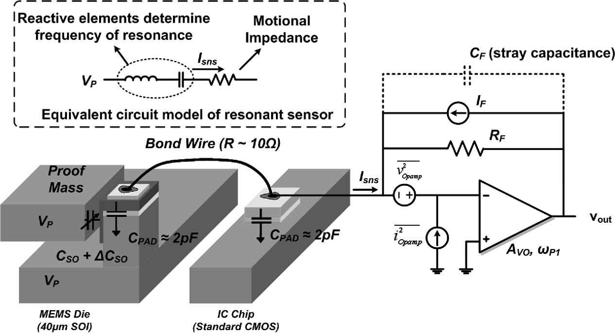A 104 Db Dynamic Range Transimpedance Based Cmos Asic For Tuning Amplifier Detector Circuit With Limited Q Fork Microgyroscopes Semantic Scholar