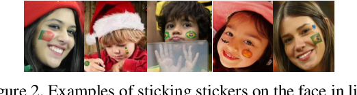 Figure 3 for Meaningful Adversarial Stickers for Face Recognition in Physical World
