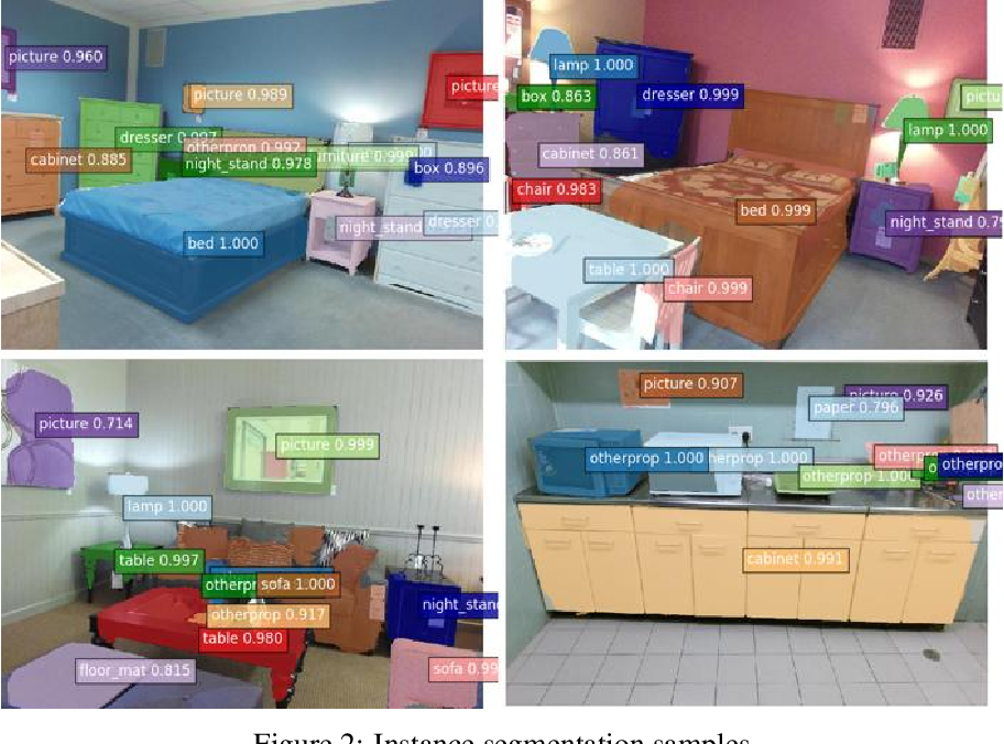 Figure 2 for Shallow2Deep: Indoor Scene Modeling by Single Image Understanding