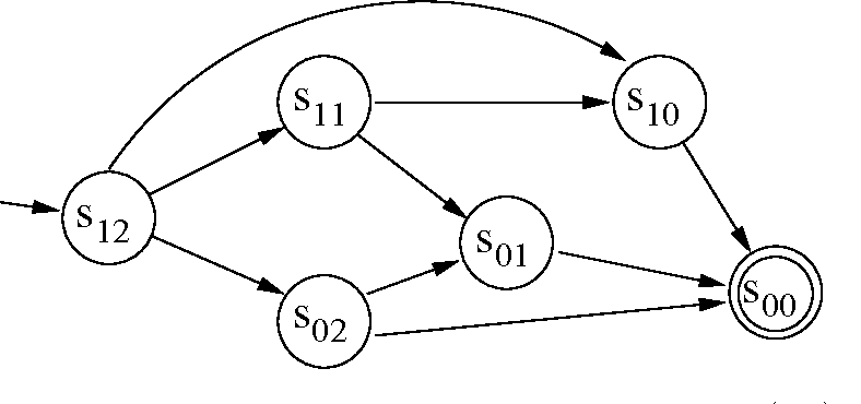 Figure 3 for GGP with Advanced Reasoning and Board Knowledge Discovery
