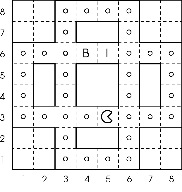 Figure 4 for GGP with Advanced Reasoning and Board Knowledge Discovery