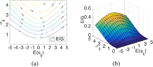 Figure 1 for Hybrid-MST: A Hybrid Active Sampling Strategy for Pairwise Preference Aggregation