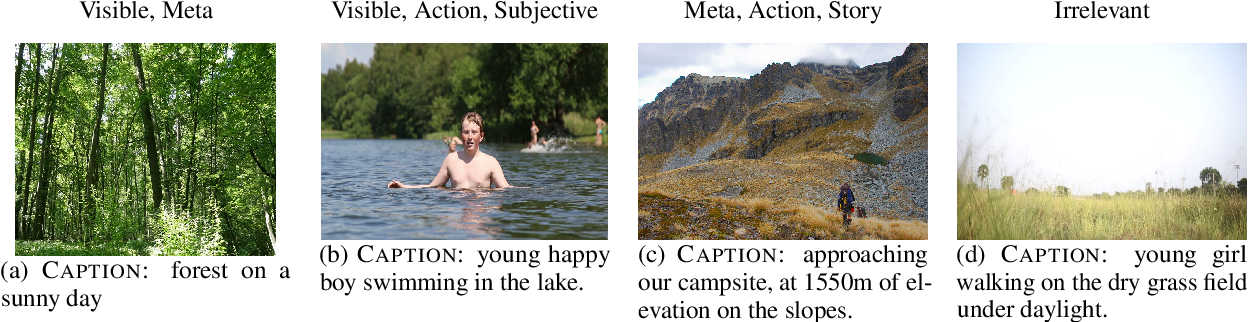 Figure 3 for Clue: Cross-modal Coherence Modeling for Caption Generation