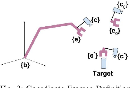 Figure 3 for Long range teleoperation for fine manipulation tasks under time-delay network conditions