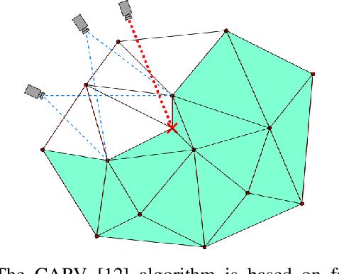 Figure 4 for Long range teleoperation for fine manipulation tasks under time-delay network conditions