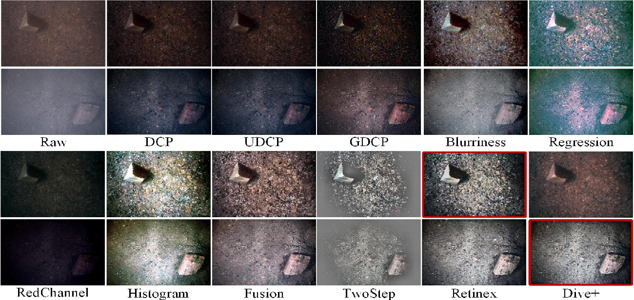 Figure 4 for A Benchmark dataset for both underwater image enhancement and underwater object detection