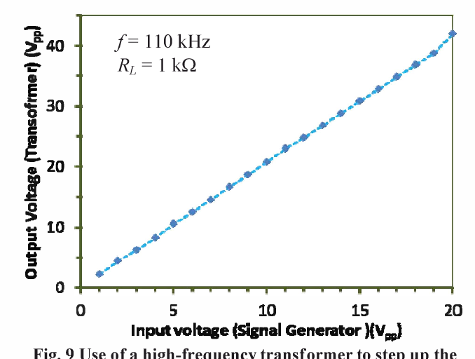 Fig. 9 Use of a high-frequency transformer to step up the sinusoidal voltage of the signal generator to a higher voltage level to drive the PUT.