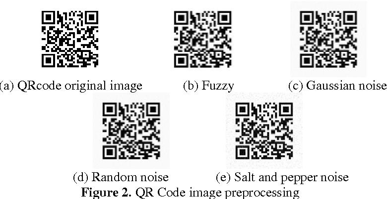 PDF] A Digital Watermark Algorithm for QR Code - Semantic Scholar