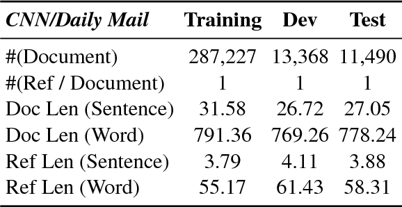 Figure 2 for Neural Document Summarization by Jointly Learning to Score and Select Sentences