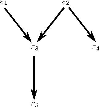 Figure 1 for A Label Semantics Approach to Linguistic Hedges