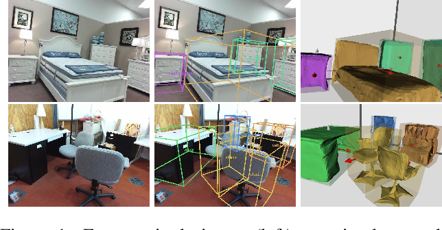 Figure 1 for Total3DUnderstanding: Joint Layout, Object Pose and Mesh Reconstruction for Indoor Scenes from a Single Image
