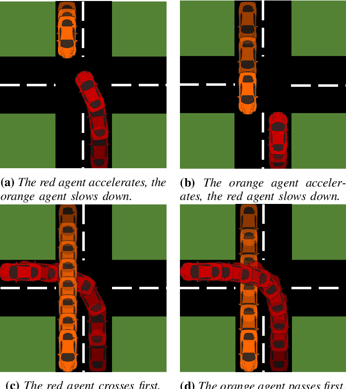 Figure 1 for Implicit Multi-Agent Coordination at Unsignalized Intersections via Topological Inference