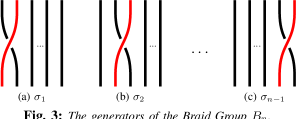 Figure 3 for Implicit Multi-Agent Coordination at Unsignalized Intersections via Topological Inference