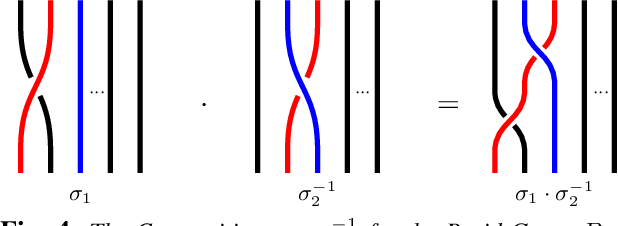 Figure 4 for Implicit Multi-Agent Coordination at Unsignalized Intersections via Topological Inference