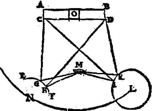 Figure 3 From Christoph Scheiners Eye Studies