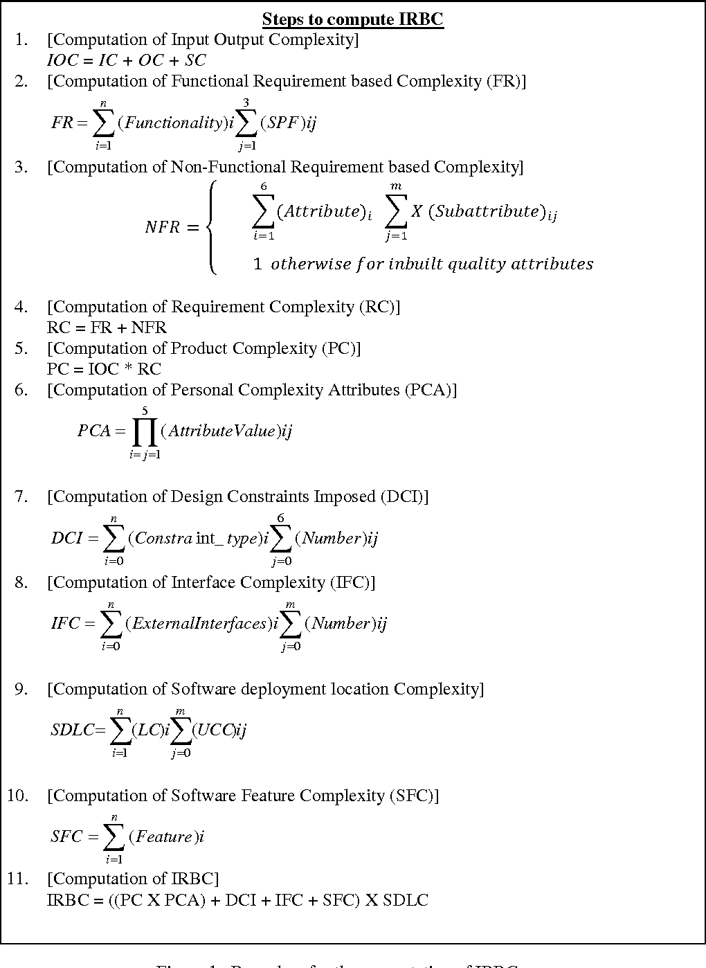 applying requirement based complexity for the estimation of software