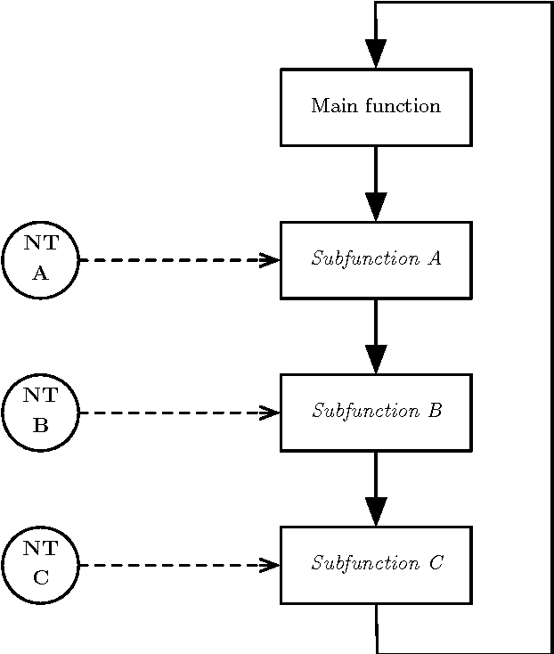 Figure 4 9 from MATLAB to Fixed-Point C Code Generation and its