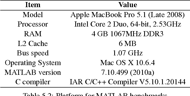 Matlab Coder Price