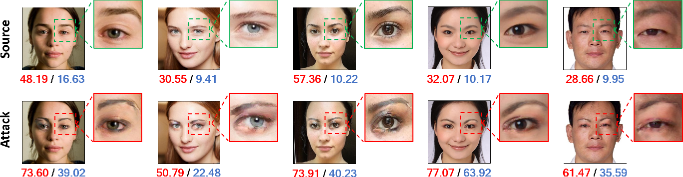 Figure 4 for Adv-Makeup: A New Imperceptible and Transferable Attack on Face Recognition