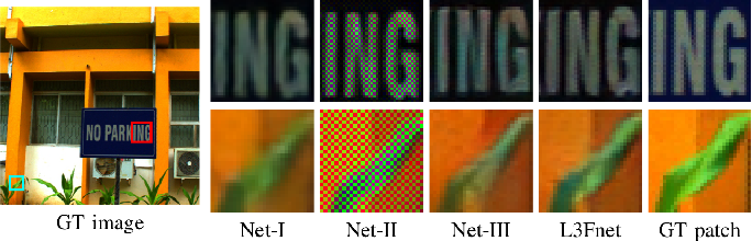 Figure 2 for Harnessing Multi-View Perspective of Light Fields for Low-Light Imaging