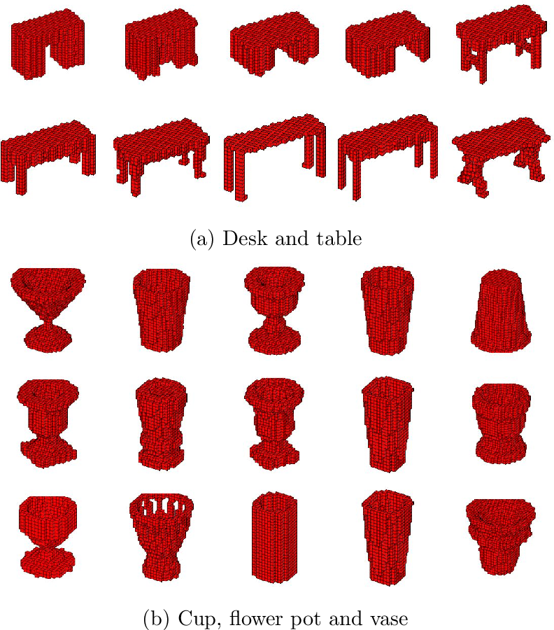 Figure 1 for Design, Analysis and Application of A Volumetric Convolutional Neural Network