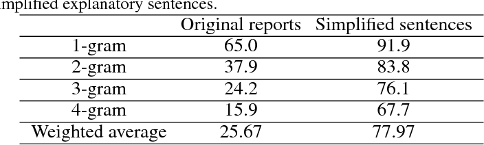 Figure 2 for Producing radiologist-quality reports for interpretable artificial intelligence