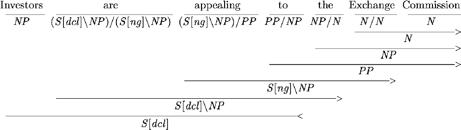 Figure 1 for Something Old, Something New: Grammar-based CCG Parsing with Transformer Models
