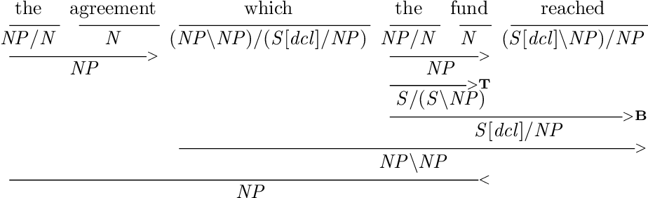 Figure 3 for Something Old, Something New: Grammar-based CCG Parsing with Transformer Models