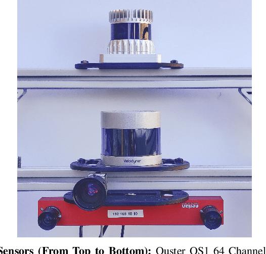 Figure 2 for Experimental Evaluation of 3D-LIDAR Camera Extrinsic Calibration