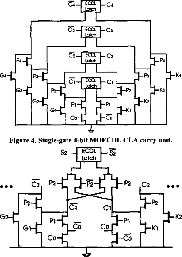 Table 2 From Enhanced 32 Bit Carry Look Ahead Adder Using Multiple