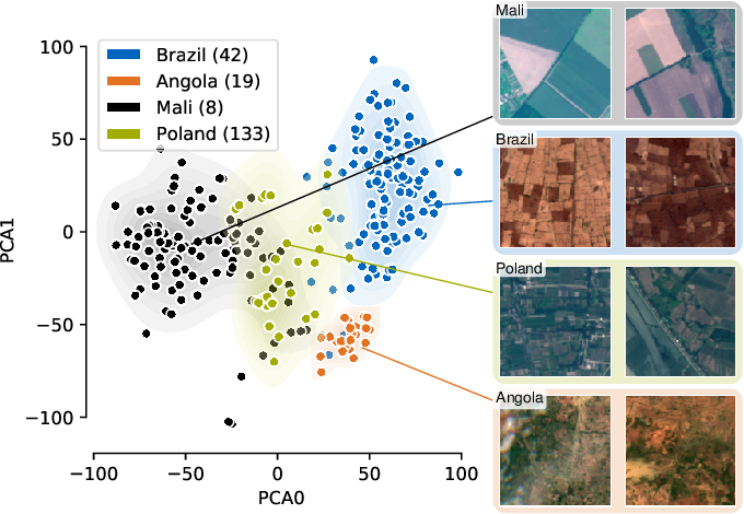 Figure 1 for Meta-Learning for Few-Shot Land Cover Classification