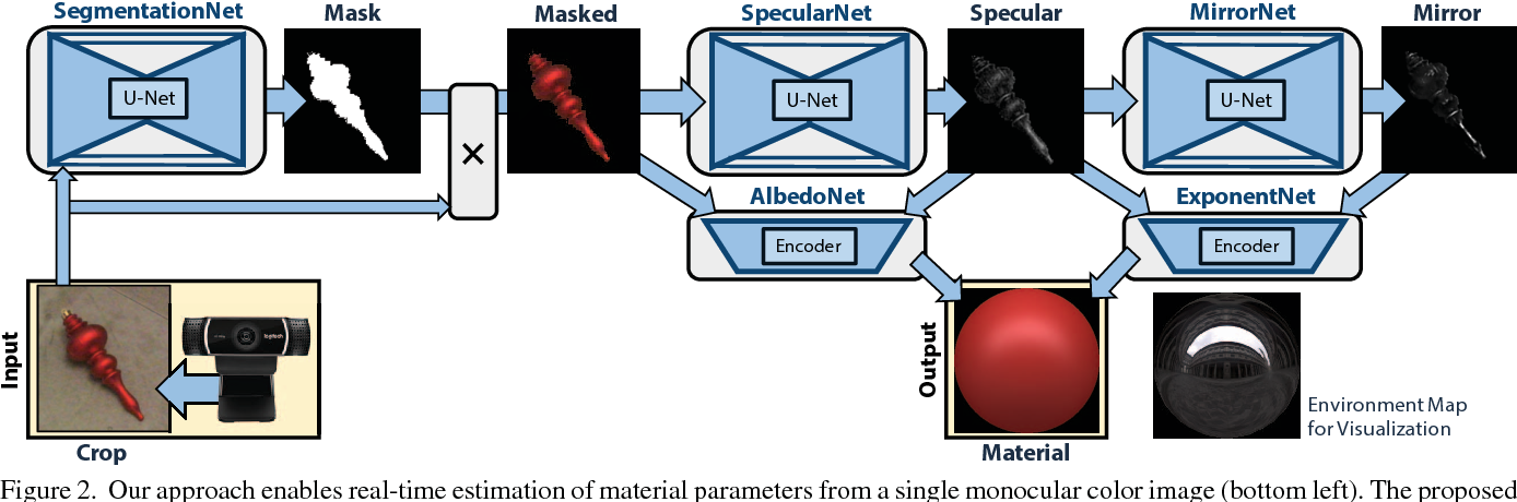 Figure 1 for LIME: Live Intrinsic Material Estimation