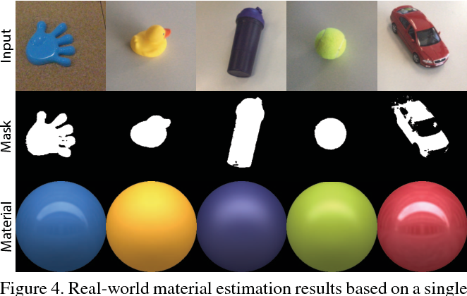 Figure 3 for LIME: Live Intrinsic Material Estimation