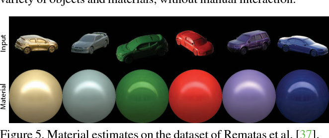 Figure 4 for LIME: Live Intrinsic Material Estimation