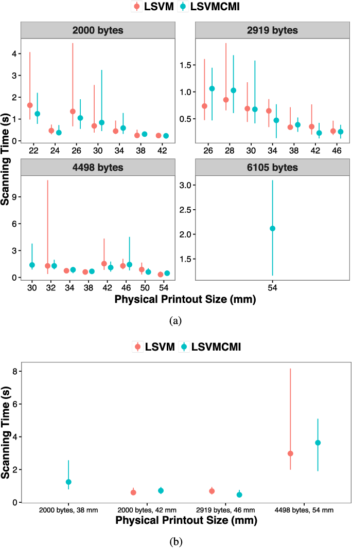 Figure 3 for Robust and Fast Decoding of High-Capacity Color QR Codes for Mobile Applications