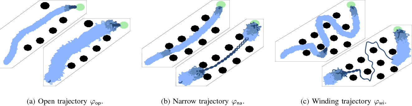 Figure 4 for Resource-Performance Trade-off Analysis for Mobile Robot Design
