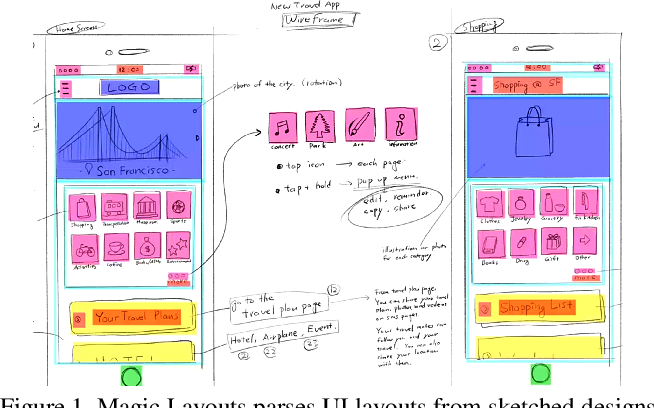 Figure 1 for Magic Layouts: Structural Prior for Component Detection in User Interface Designs