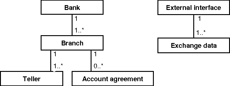 Appendix A A Specification for an Object-Oriented