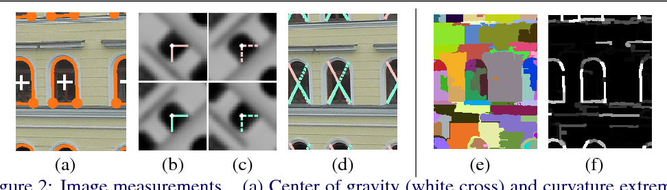 Figure 3 for Coplanar Repeats by Energy Minimization