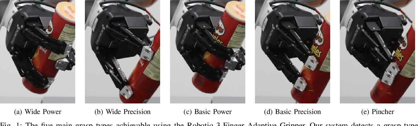 Figure 1 for Learning to Detect Multi-Modal Grasps for Dexterous Grasping in Dense Clutter