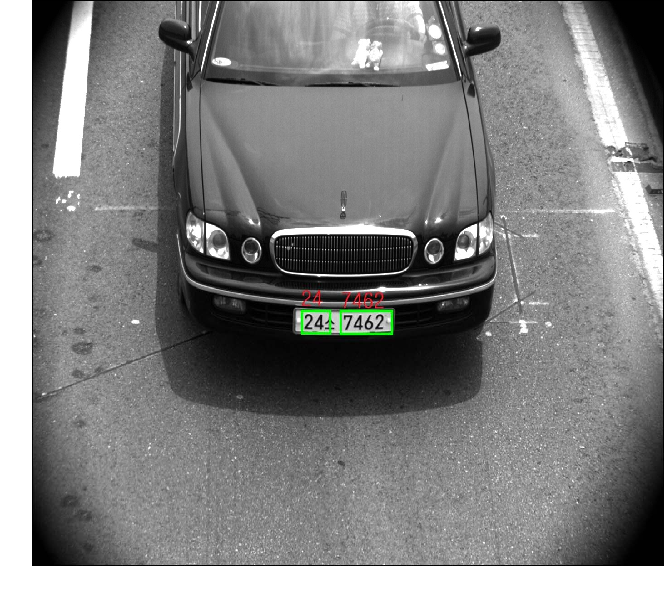 Figure 7 from Car plate recognition based on CNN using