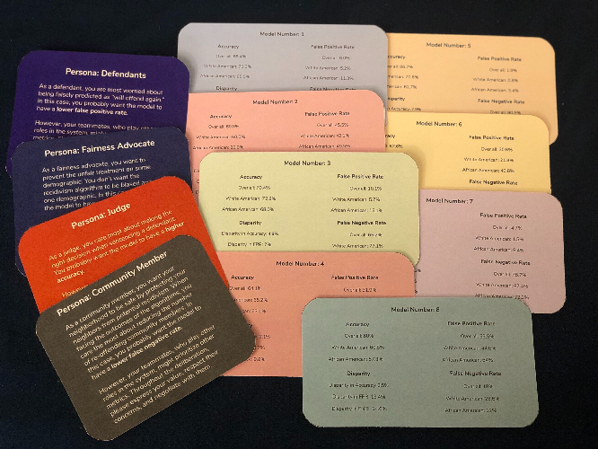 Figure 1 for Value Cards: An Educational Toolkit for Teaching Social Impacts of Machine Learning through Deliberation