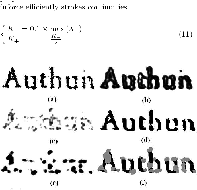 Fig. 15 The effect of an automatic threshold K+ and K− definition for both contours detection and singularities preservation with σ = 0.5 and ρ = 1.5. From left to right and top to down respectively: (a) Original image of a word [54], (b) Values of exp (λ+/K+) representing the contours to smooth on the image a), (c) Values of exp (λ−/K−) which localize the singularities on a) before restoration, (d) Restored image, (e) Values of exp (λ−/K−) which localize the singularities on d), (f) Restored image superposed with singularities displayed in gray.