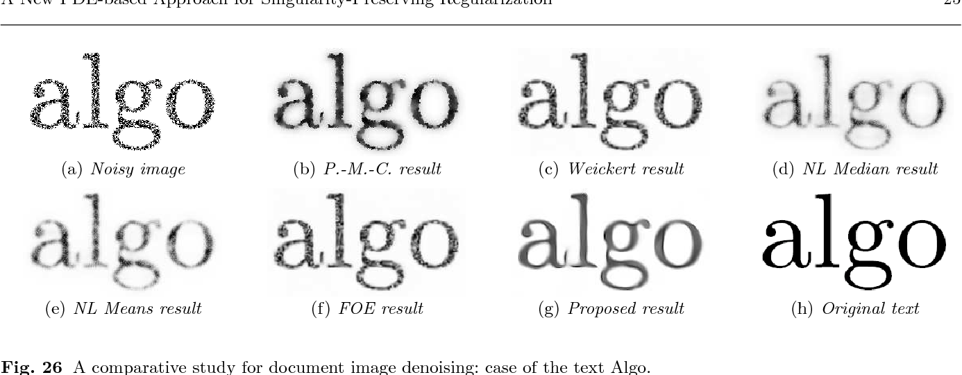 Fig. 26 A comparative study for document image denoising: case of the text Algo.